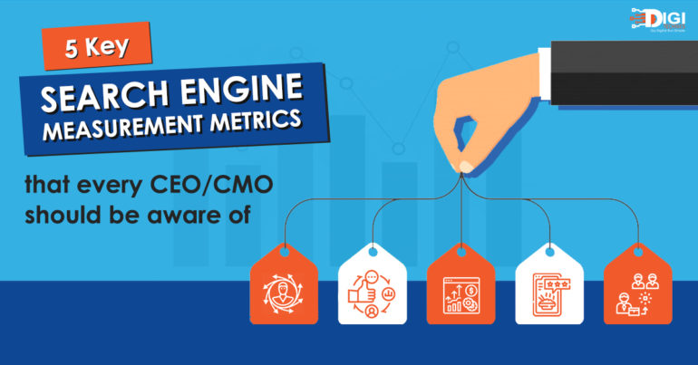 5 Key Search Engine Measurement Metrics That Every CEO/CMO Should Be Aware Of